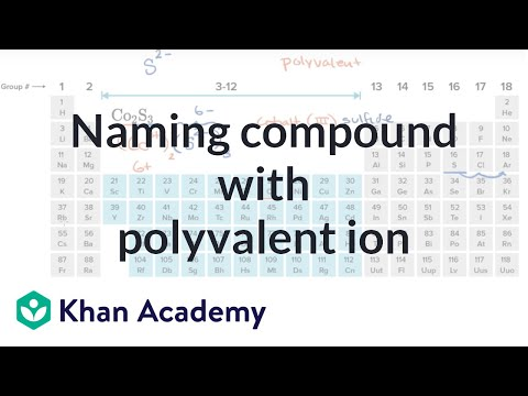Naming Ionic Compound With Polyvalent Ion Video Khan Academy