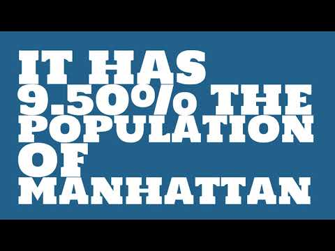 How does the population of Springfield, MO compare to Manhattan?