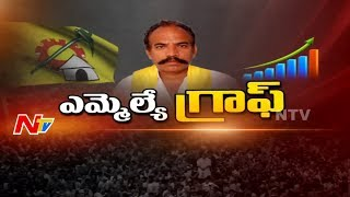 Kovvur MLA K S Jawahar  Special Ground Report  MLA Graph  NTV For more latest updates on news : ▻ Subscribe to NTV...