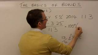 The basics of (government) bonds