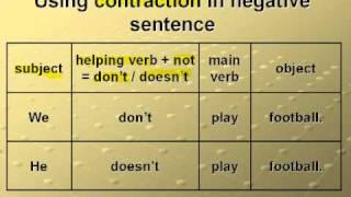 27 Present Simple negative sentencesألازمنة جمل منفية في مضارع البسيط