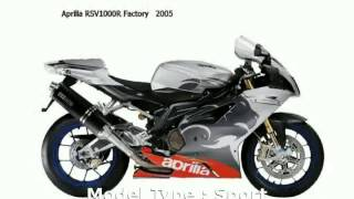 1. 2005 Aprilia Tuono R Factory  Engine Transmission Dealers Specs Features Details Info