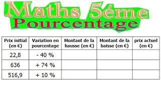 Maths 5ème - Le pourcentage Exercice 4