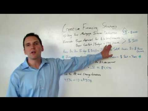 Creative Financing Strategy – Home Mortgage Interest Deduction