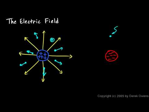 Physics 12.3.2a - The Electric Field Around a Charge