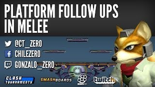 I made a video guide in how to follow up correctly your moves in platforms. Here it is!