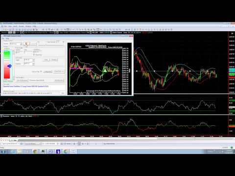 Futures options trading simulator