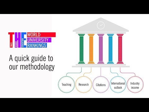 THE World University Rankings: a quick guide to our methodology