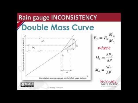 Hydrology Topic 2-3-4 Precipitation Data Analysis / Missing Rainfall Data / Double Mass Curve