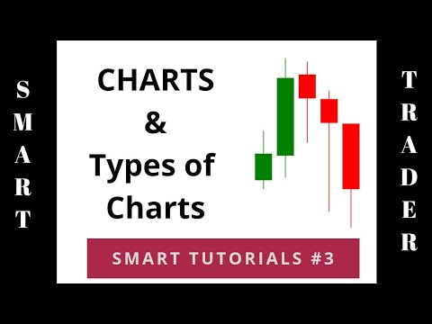 CHARTS  Types of Charts    - Must for Beginners - SMART TUTORIALS 3