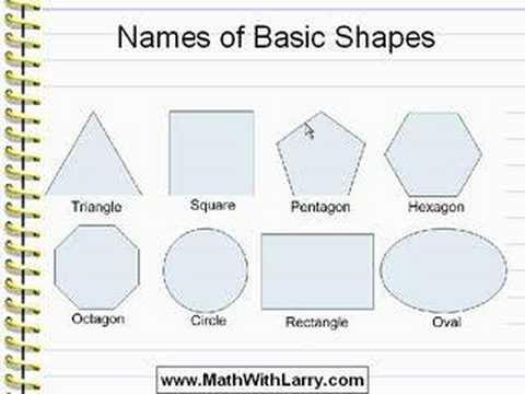 Naming Shapes Video