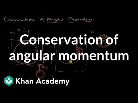 Conservation Of Angular Momentum Video Khan Academy