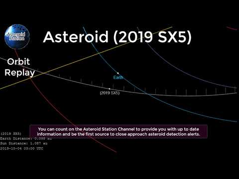 Asteroid (2019 SX5) | Large Object Zooming By Earth On October 10, 2019