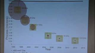 Lec 1 | MIT 6.189 Multicore Programming Primer, IAP 2007