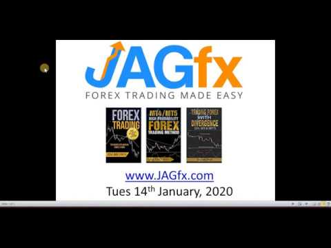JAGfx Weekly Analysis Tue 14th January 2020