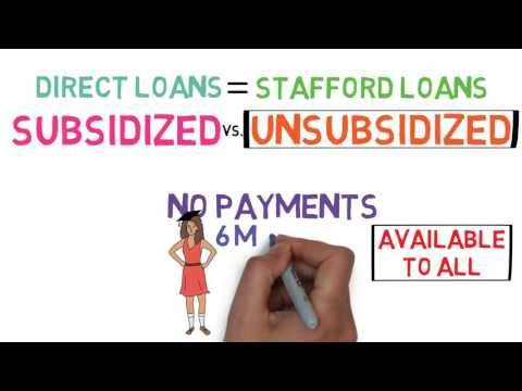 Student Loans 101 (Financing Your Education 2/4)