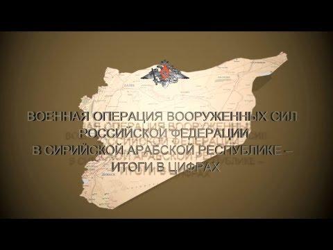 Россия отчиталась орезультатах операции вСирии