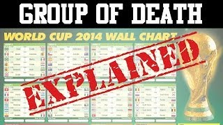 World Cup 2014 'Group Of Death' | SPORT EXPLAINED