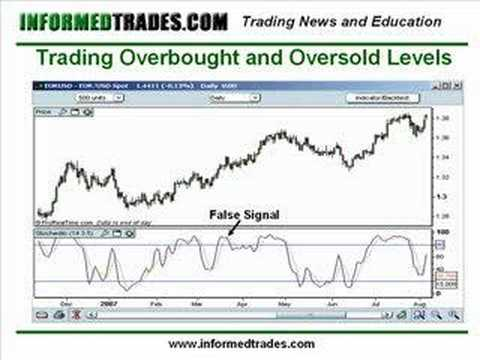 the pro - http://www.informedtrades.com -- Home of the largest free university for traders A lesson on how to trade the stochastic oscillator for active day traders an...