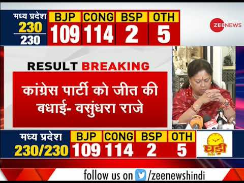 Rajasthan Assembly Elections: Vasundhara Raje accepts BJP's defeat, resigns as CM