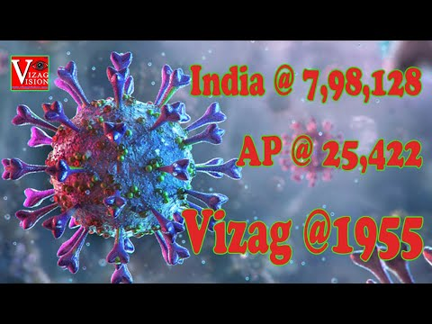 Covid-19 Update India @7,98,128 || AP @ 25,422 || Vizag @1955 || Increasing Positive Cases Day by Day Vizagvision