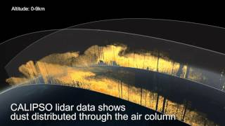 Dust in the Wind: A Data-Driven Dust Visualization Video Thumbnail