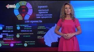 Скільки коштів скерують на реалізацію проектів місцевого розвитку на Львівщині