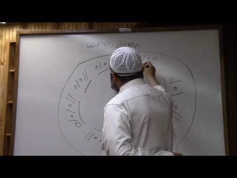 شرح أهدى سبيل إلى علمي الخليل في علم العروض-4