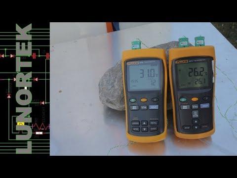 Fluke 52 II and 53 II Beehive temp measure and log