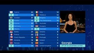 Video Eurovision 2018 All 12 points. Jury voting MP3, 3GP, MP4, WEBM, AVI, FLV Februari 2019