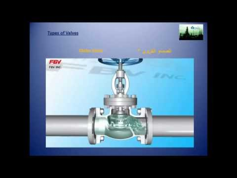 Các loại van công nghiệp thông dụng nhất trong ngành công nghiệp đường ống