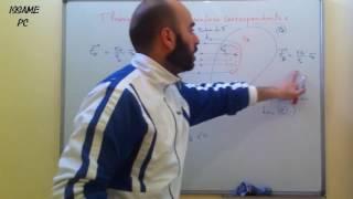 Théorème des éléments de surfaces correspondants