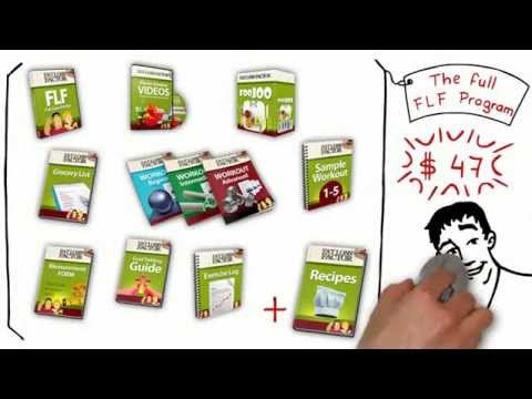 Fitness Tips The Experts Fasting Weight loss-Fitness Motivation-The Fat Loss Factor Review