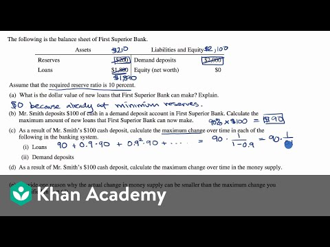 Bank Balance Sheet Free Response Question Video Khan Academy