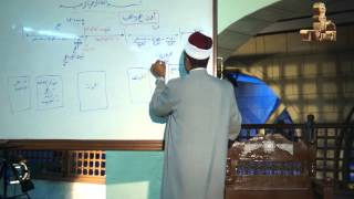 أعمال الحج والعمرة 8 | للشيخ عبدالعزيز البرى