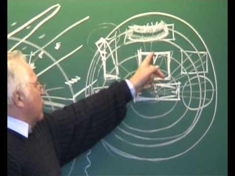 Lektion 3 - Opskæring & Svind