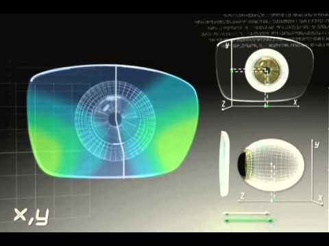 Essilor eyecode - 3D szemmérés - Személyre szabott szemüveg videó