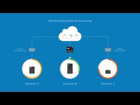 AltaVault - Eine Revolution der Backup- und Recovery-Prozesse