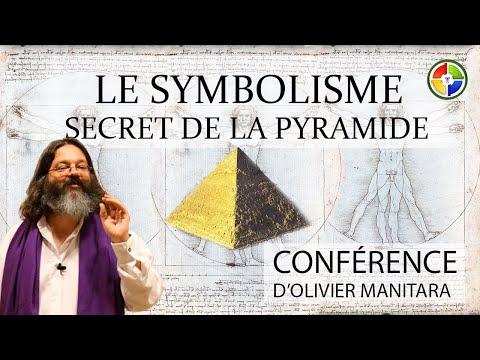 Le symbolisme de la pyramide