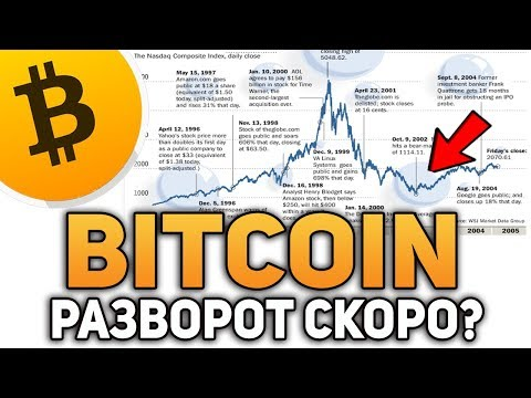 Биткоин Близок к Развороту Рынка Август 2018 Прогноз - DomaVideo.Ru