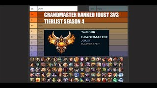 CAN WE HIT 500 LIKES ON ANOTHER GRANDMASTER JOUST TIERLIST?!?! I have finished the Season 4 Summer split Tier-list ...