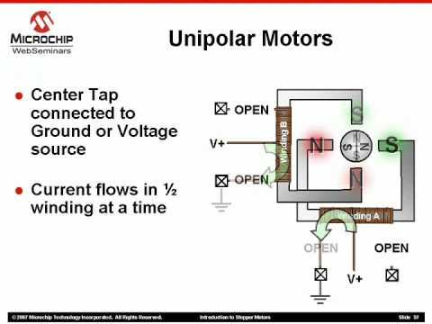 Unipolar and Bipolar Stepper Motors