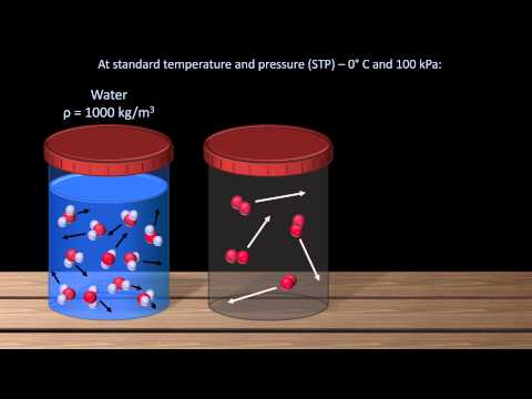 fluid mechanics - An overview of the meaning of density and specific gravity, along with their calculations and some example problems. The relevance of specific gravity in ana...