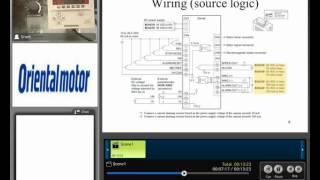 Fırçasız DC Motorlar BLV Serisi ( Bölüm 2-2 )