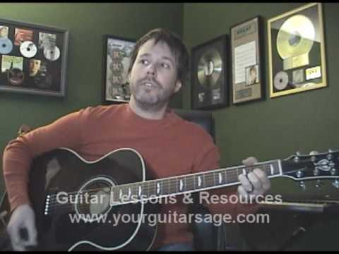 Guitar Lessons – Yellow Submarine by The Beatles : Beginners Acoustic songs chords tutorial