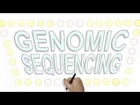 Genomic Sequencing: Pros, Cons, and Implications for You and Your Family (DocMikeEvans video)