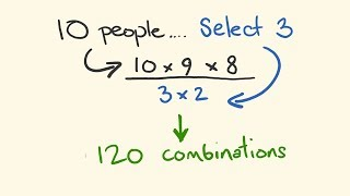 Combinations are easy to work out and understand using the right method.  Combinations differ from permutations in that with combinations order does not matter....so take this into account and the answer is easy.Part of the permutations and combinations playlist: https://www.youtube.com/playlist?list=PLjbxBzUM6SLnfCY-opFl5WOdRLVzNwyoI