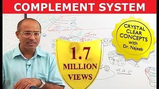 Complement System - Immune System - Immunology. Watch 700+ videos at https://www.DrNajeebLectures.com