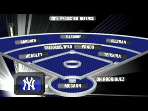 Video: Michael Kay: This is not the 2014 Yankees