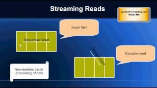 Hadoop Tutorial 13 - Limitations Of Hadoop File System